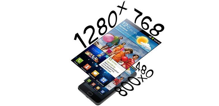 Công dụng của độ phân giải màn hình các thiết bị điện tử hiện nay
