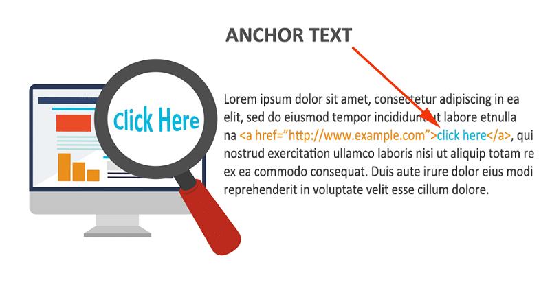 Anchor Text là gì? Hướng dẫn sử dụng Anchortext toàn tập