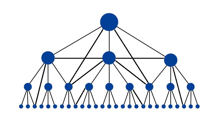 #2021 Internal link là gì? 5 bí quyết tạo liên kết nội bộ đột phá SEO