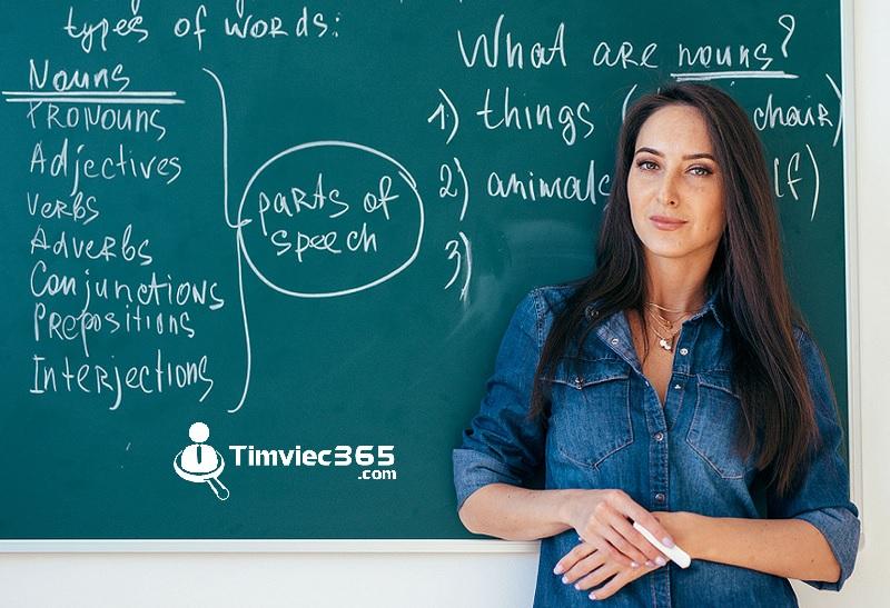 Các ý tưởng hay sáng kiến dạy học hay